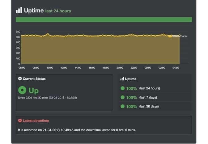 domainracer uptime hosting offers