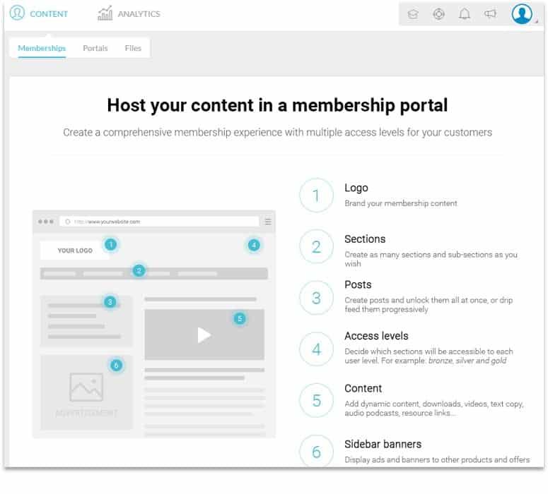 Kartra-membership-reviews