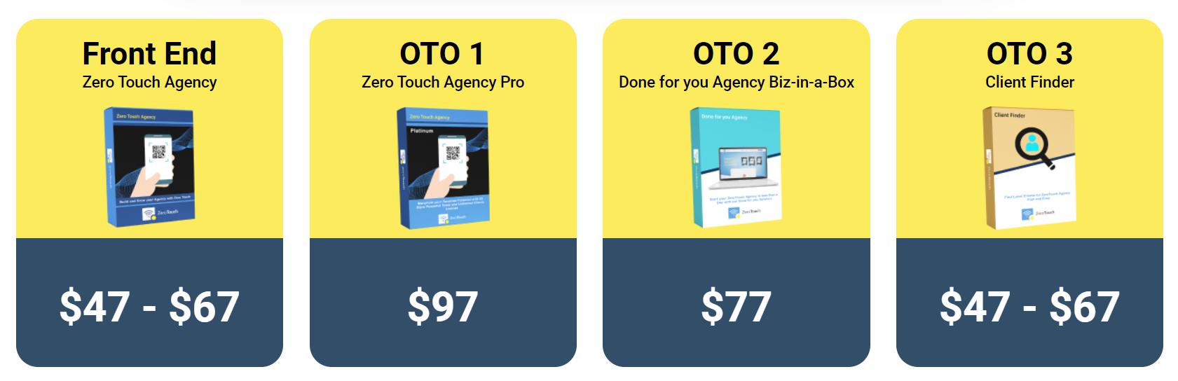 zerotouch agency otos