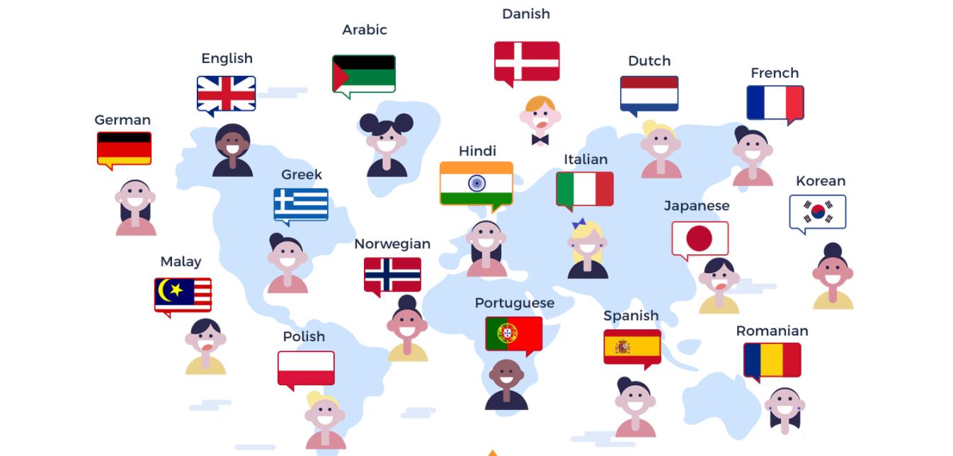 coursefunnels language